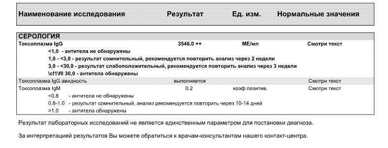 Курсы для беременных Ярославль Метки: фитнес, гимнастика