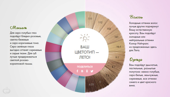 Палитра цветовых оттенков краски для волос