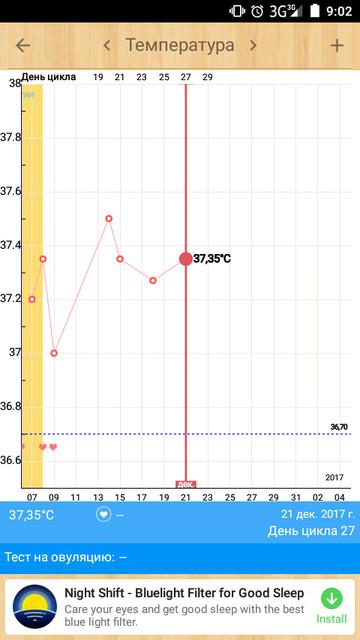Бинарные графики бт