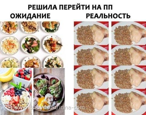 здоровое питание уфа