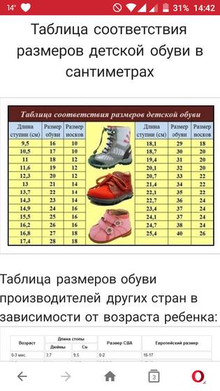 таблица размеров обуви для детей по сантиметрам таблица валют банках