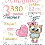 Пост-визитка (метрика-постер)