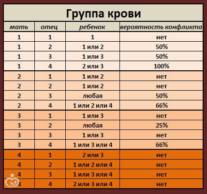 Анализ группы крови киев Справка о кодировании от алкоголизма Энергетическая улица