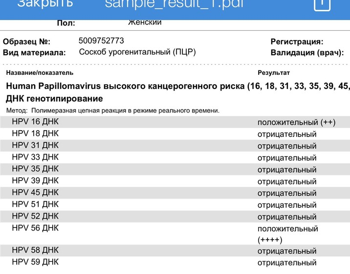 Соскоб на впч отрицательный - Jks-k.ru